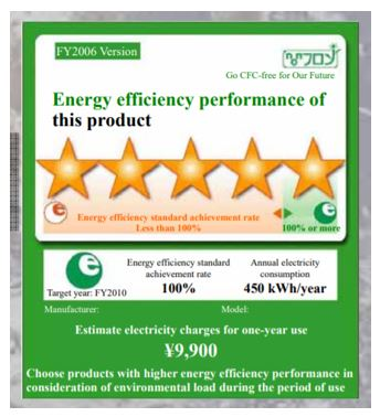 Japan-5-star-energy-efficiency-label